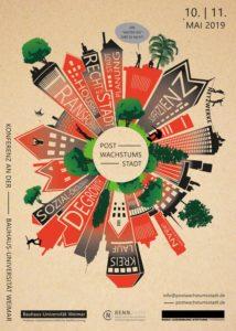 Poster Konferenz Postwachstumsstadt
